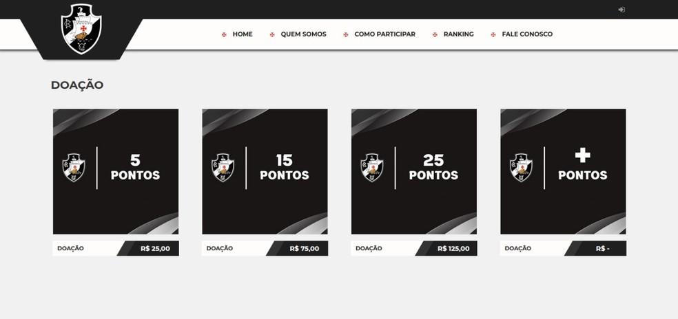 Modelo de layout do site ainda sem o campo